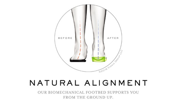 Teknologi ortotik pada sandal kesehatan Vionic